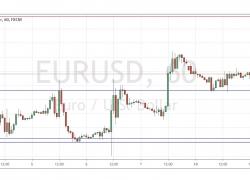 EUR/USD Forex Signal   DailyForex