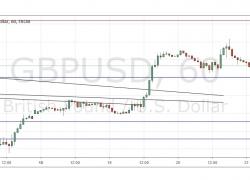 GBP/USD Forex Signal | DailyForex