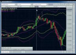 Forex Trading – Martingale Like a Marketmaker