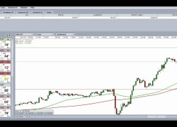 GBPJPY 1 Hour Long – Live Forex Trading – Price Action