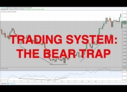 Forex Trading Setup: The Bear Trap