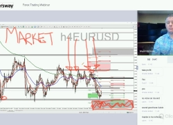Forex Trading Strategy Webinar Video For Today: (LIVE Tuesday August 7, 2018)