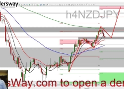  LIVE:  Foreign Currency (FX) Trading and Analysis Video – Forex.Today (Monday August 27th, 2018)
