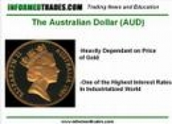 85. Forex Trading – Characteristics of the Main Currencies