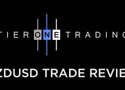Forex Trading – Profitable Breakout Trade Review
