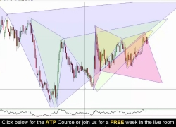 Forex Trading – Advanced Patterns on AUDCAD