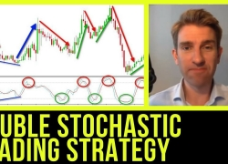 Double Stochastic Forex Trading Strategy ✌