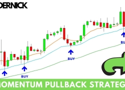 Pullback Forex Trading Strategy: Following Momentum!