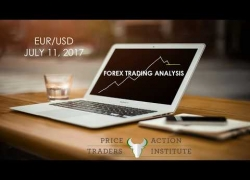 Trading with Kim Krompass – Forex Trading