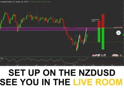 FOREX TRADING – Quick Trade Set Up THIS MORNING