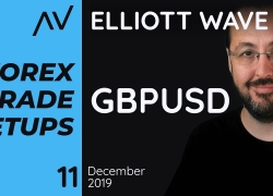 GBPUSD – 11 December 2019 – Forex Trade Setups Everyday