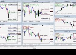 Live Forex Trading – EURUSD, AUDUSD, GBPUSD, NZDUSD, USDCAD, USDCHF, USDJPY