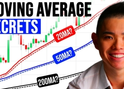 Moving Average Trading Secrets (This is What You Must Know…)