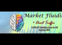 LIVE Forex Trading – NY Session 23rd July 2020