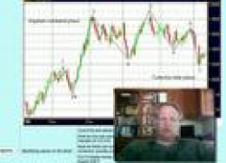 Forex Trading Course, Home Study Module Example