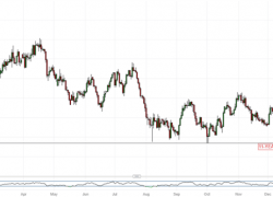 Australian Dollar May Not Have Much to Gain From US-China Deal