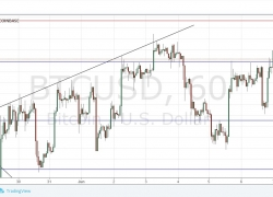 BTC/USD Forex Signal   DailyForex