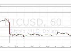 BTC/USD Forex Signal | DailyForex