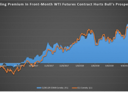Crude Set To Fall Further as View of OPEC Production Hike Firms