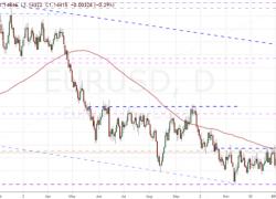 EURUSD, S&P 500, Oil – A Principle Reversal Ingredient