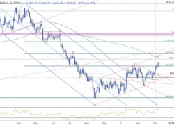 Price Breakout Approaching Initial Targets