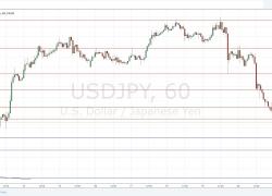 USD/JPY Forex Signal | DailyForex