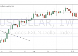 Forex Forecast: Pairs in Focus