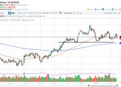 Gold Markets Got Hammered on Thursday