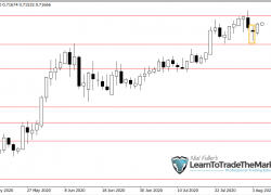AUDUSD Bullish Tailed Bar Signal & S&P 500 Index Double Bullish Pin Bar Signals – August 5th, 2020 » Learn To Trade The Market