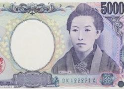 TIP: Yen Pairs Love the Ichimoku Cloud