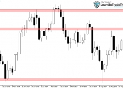 Trade Ideas: Crude Oil Bearish Pin Bar Signal & EURUSD Inside Bar Setup