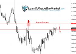 Weekly Trade Ideas & Market Analysis – February 6th to 10th 2017 – February 6th to 10th 2017 » Learn To Trade