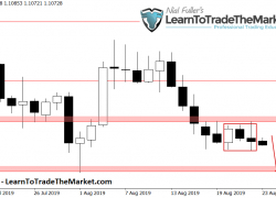 Trade Ideas Recap: EURUSD Bearish Fakey + Pin Bar Setup Triggers & Crude Oil Bearish Pin Bar Signal Breaks Down – August 23rd, 2019