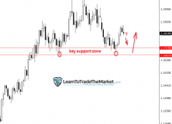 Trade Ideas & Technical Chart Analysis by Nial Fuller, October 16th to 20th 2017 » Learn To Trade