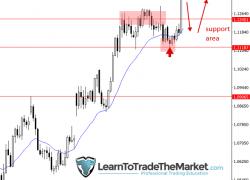 How I'm Trading The EURUSD Break Out