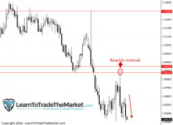 EURUSD Bearish Trend Picks Up Steam – December 14th 2016