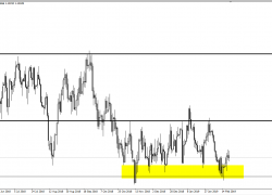 EUR/USD and GBP/USD Forecast   DailyForex