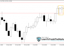 Trade Ideas: GBPUSD Double Pin Bar & Crude Oil Inside Bar Pattern – July 24th, 2020