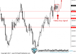 Weekly Trade Ideas & Technical Chart Analysis by Nial Fuller – August 28th to September 1st 2017 » Learn To Trade