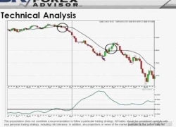 Kathy Lien: Forex Trading Tactics – Picking Tops and Bottoms, Joining a Trend at Value