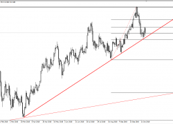 USD/JPY and AUD/USD Forecast   DailyForex