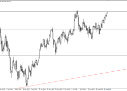 USD/JPY and AUD/USD Forecast | DailyForex