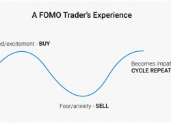 A Guide to Trading Psychology